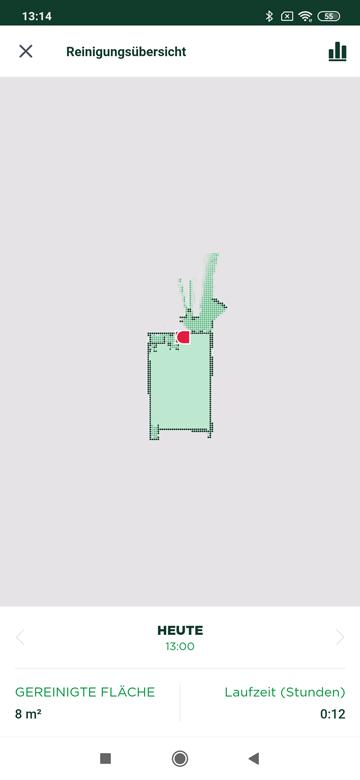 Kartenerstellung 1 Raum